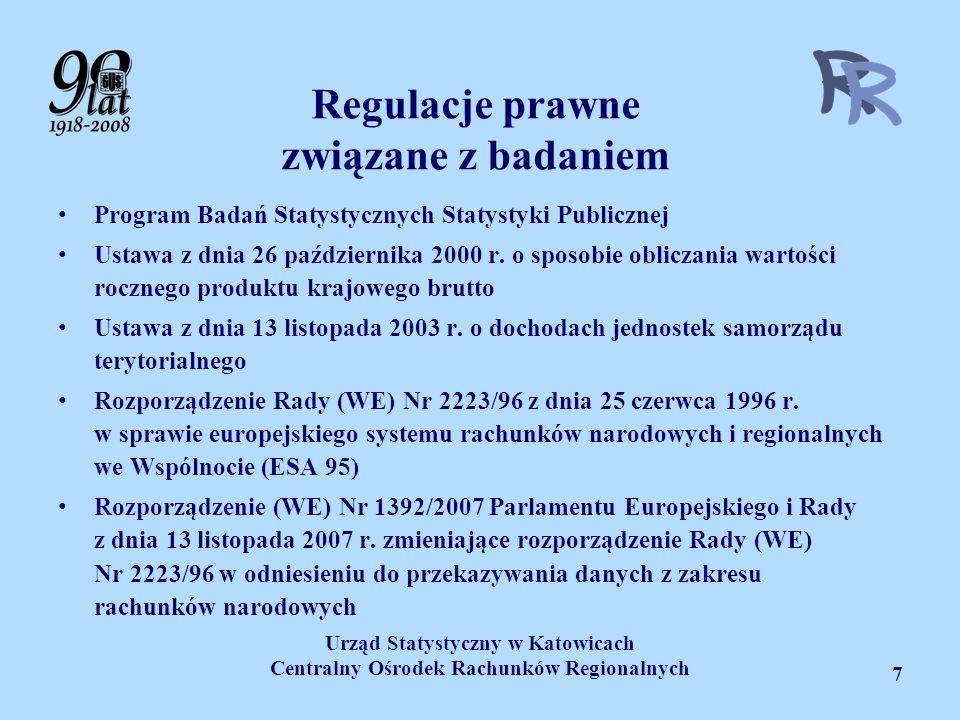 Regulacje prawne związane z badaniem