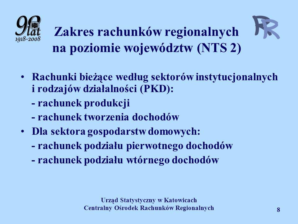 Zakres rachunków regionalnych na poziomie województw (NTS 2)