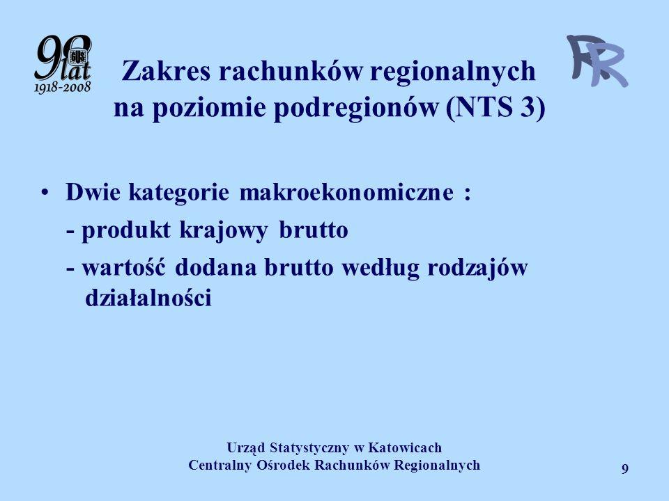 Zakres rachunków regionalnych na poziomie podregionów (NTS 3)
