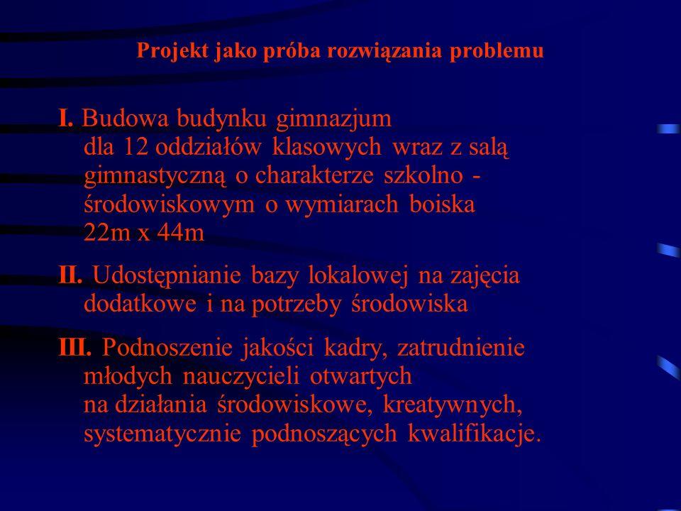 Projekt jako próba rozwiązania problemu