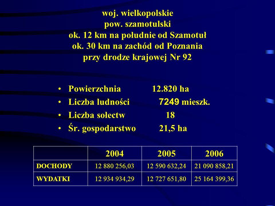 Liczba ludności 7249 mieszk. Liczba sołectw 18