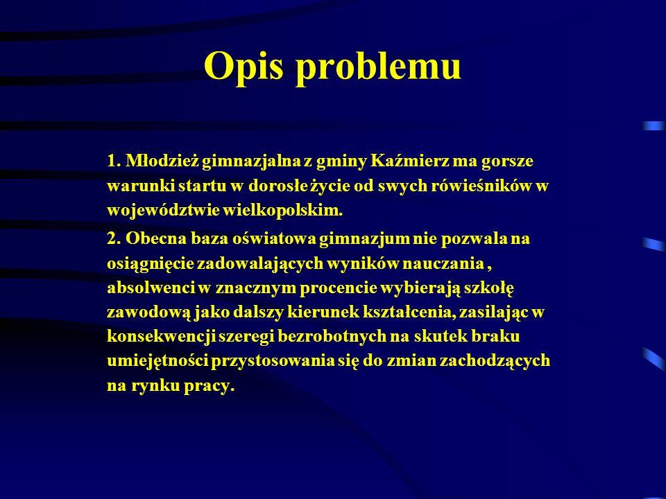 Opis problemu1. Młodzież gimnazjalna z gminy Kaźmierz ma gorsze warunki startu w dorosłe życie od swych rówieśników w województwie wielkopolskim.