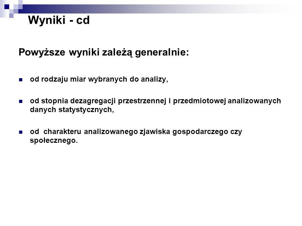 Wyniki - cd Powyższe wyniki zależą generalnie: