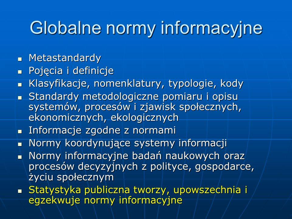 Globalne normy informacyjne