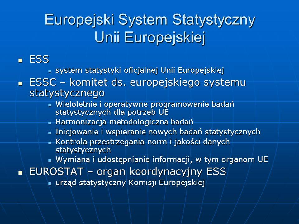 Europejski System Statystyczny Unii Europejskiej