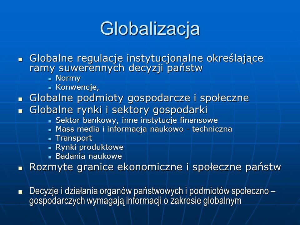 Globalizacja Globalne regulacje instytucjonalne określające ramy suwerennych decyzji państw. Normy.