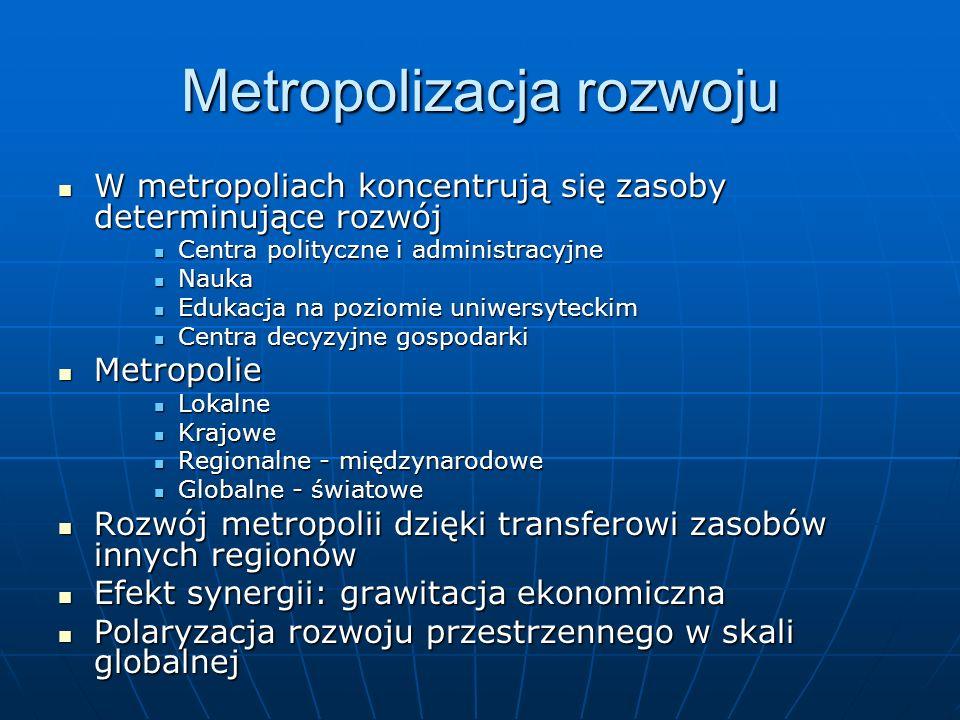 Metropolizacja rozwoju