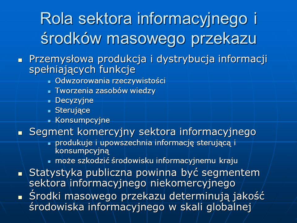 Rola sektora informacyjnego i środków masowego przekazu