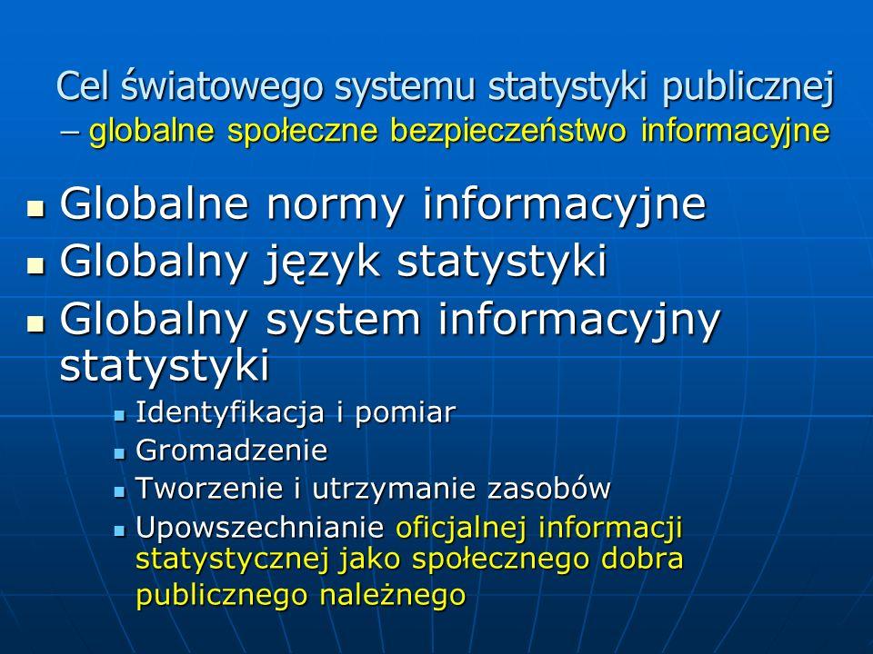 Globalne normy informacyjne Globalny język statystyki