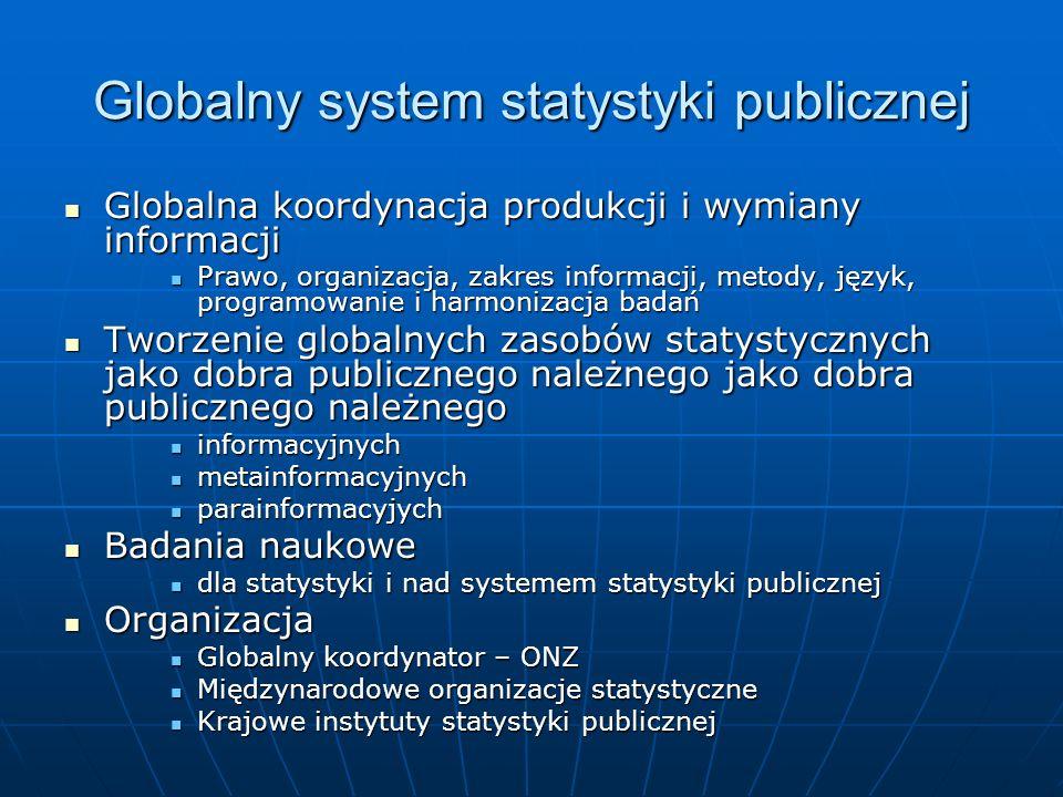 Globalny system statystyki publicznej