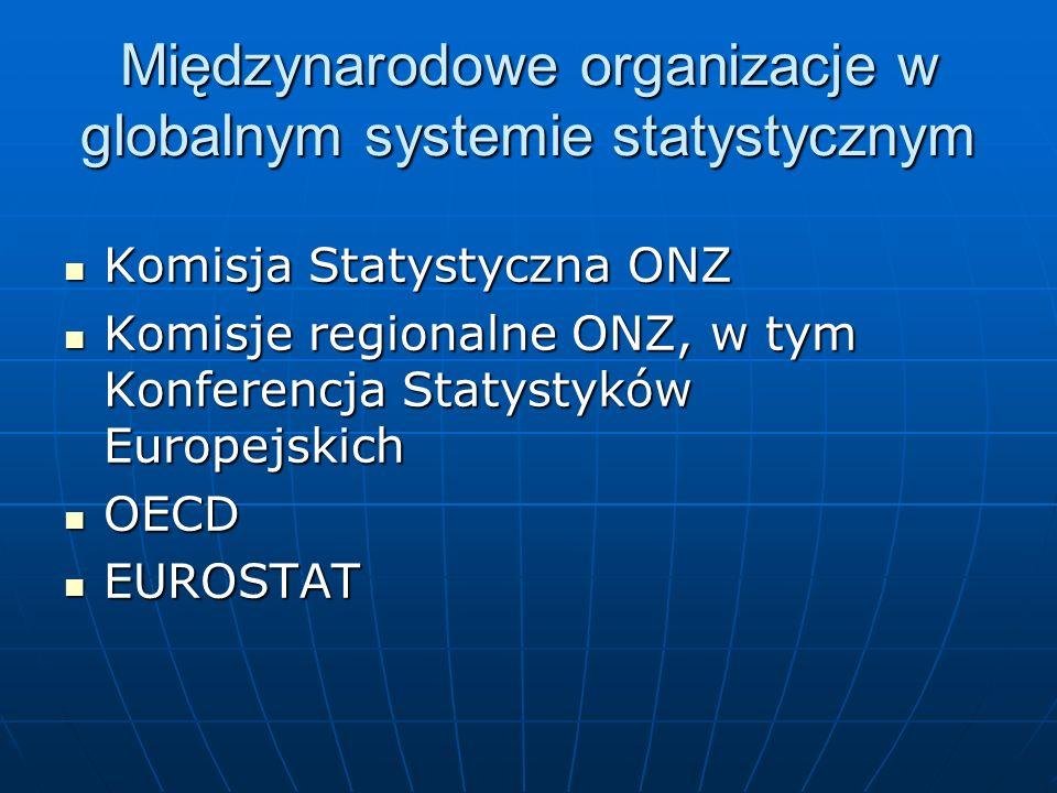 Międzynarodowe organizacje w globalnym systemie statystycznym