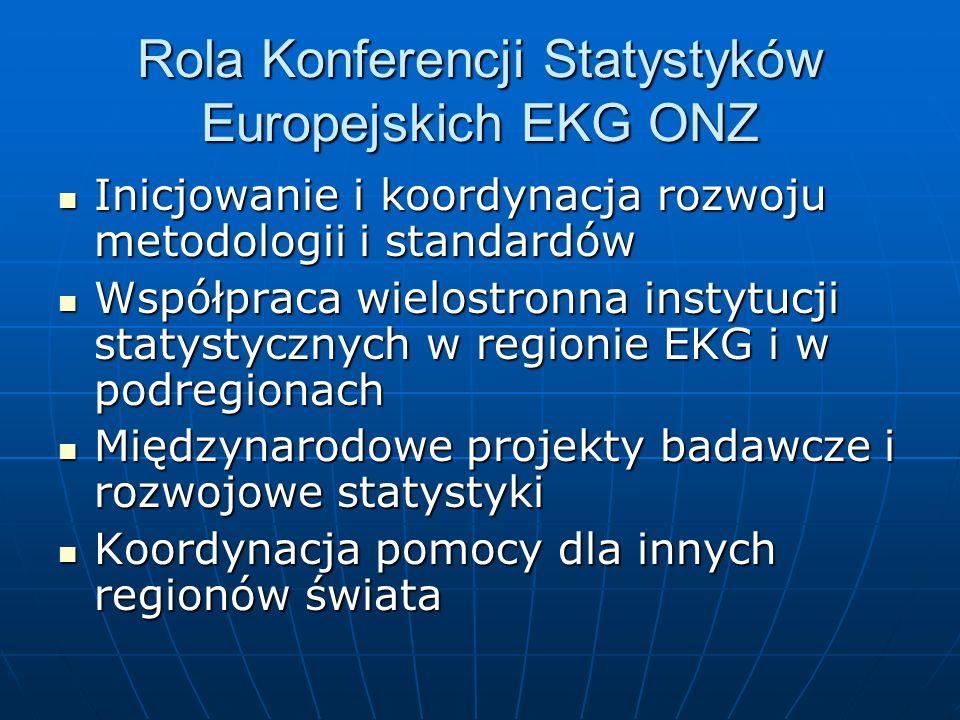 Rola Konferencji Statystyków Europejskich EKG ONZ
