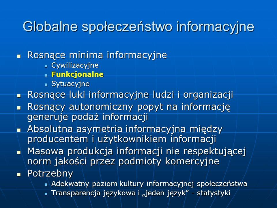 Globalne społeczeństwo informacyjne