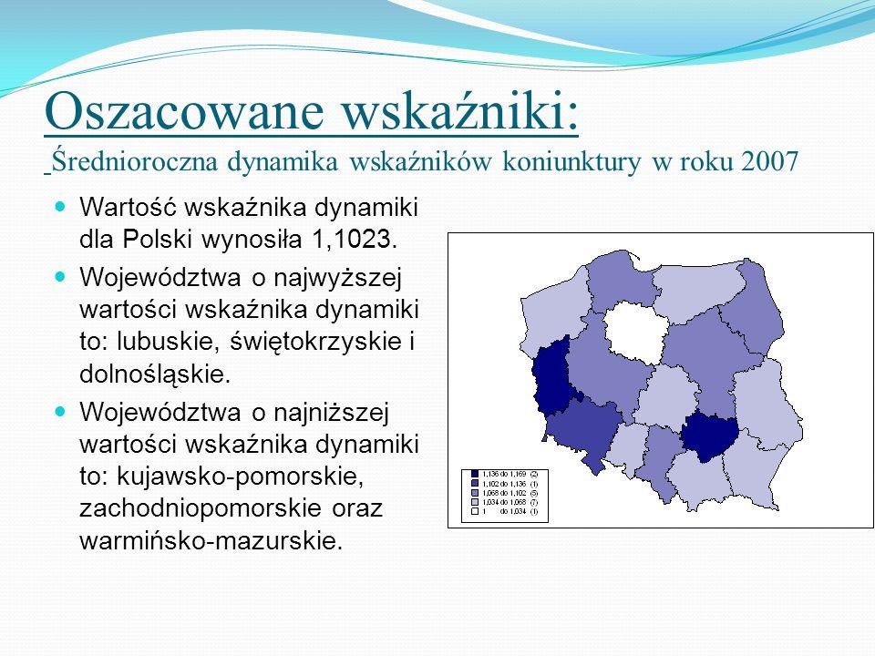 Oszacowane wskaźniki: Średnioroczna dynamika wskaźników koniunktury w roku 2007