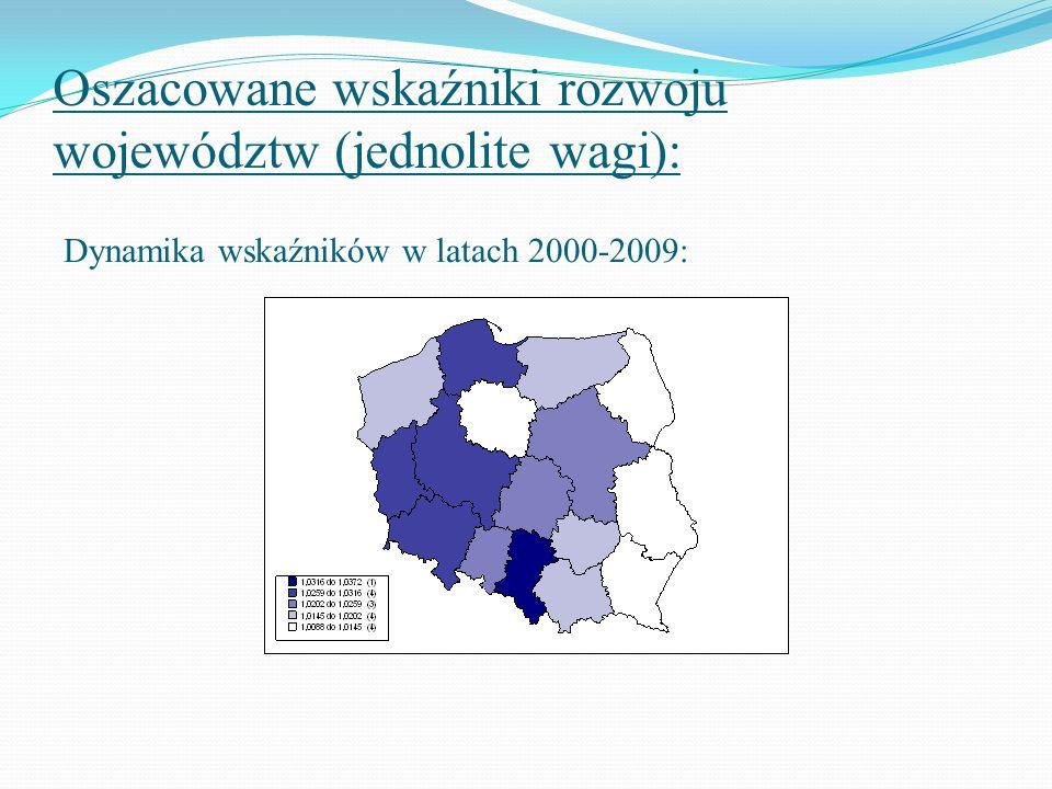 Oszacowane wskaźniki rozwoju województw (jednolite wagi):