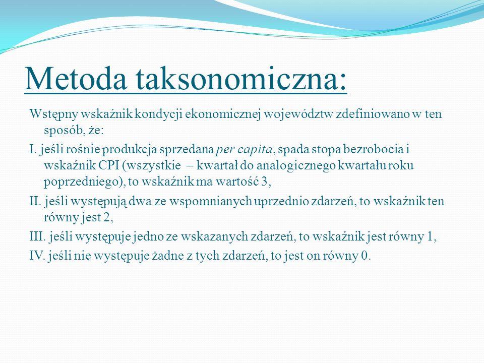 Metoda taksonomiczna: