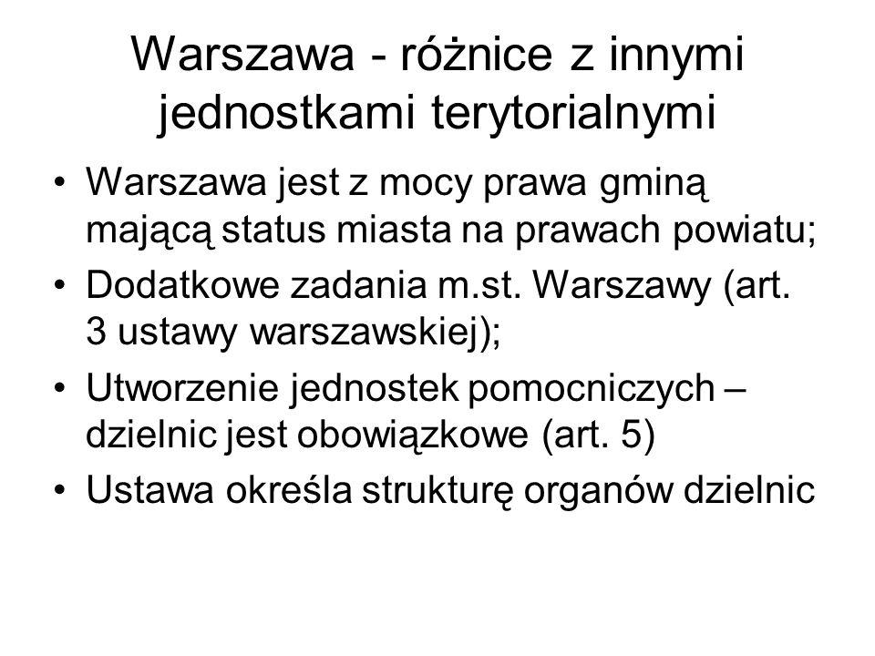 Warszawa - różnice z innymi jednostkami terytorialnymi