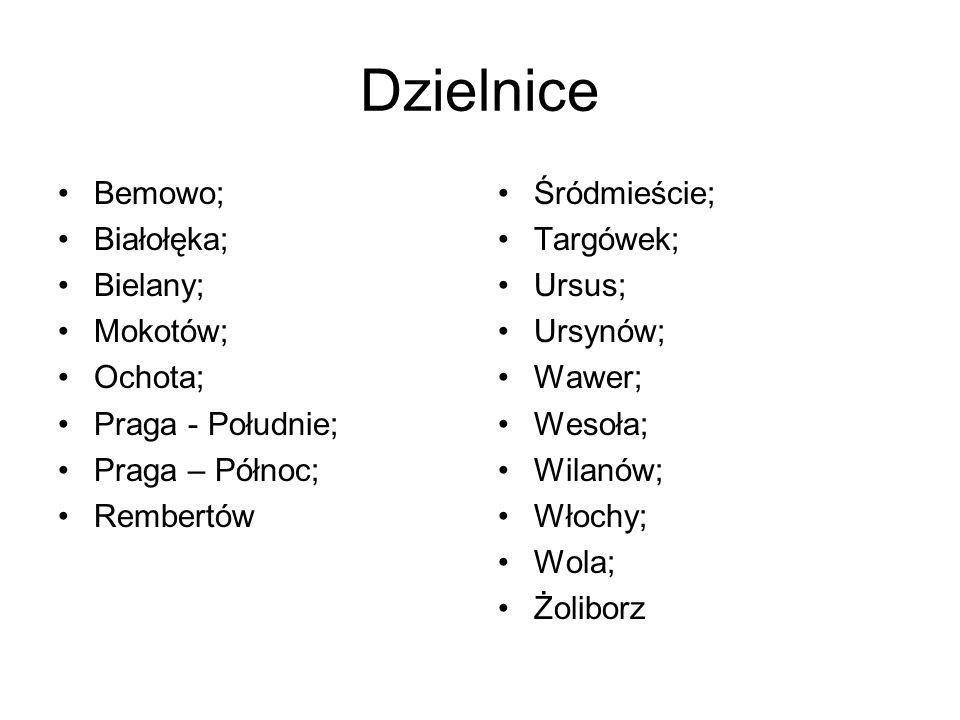 Dzielnice Bemowo; Białołęka; Bielany; Mokotów; Ochota;