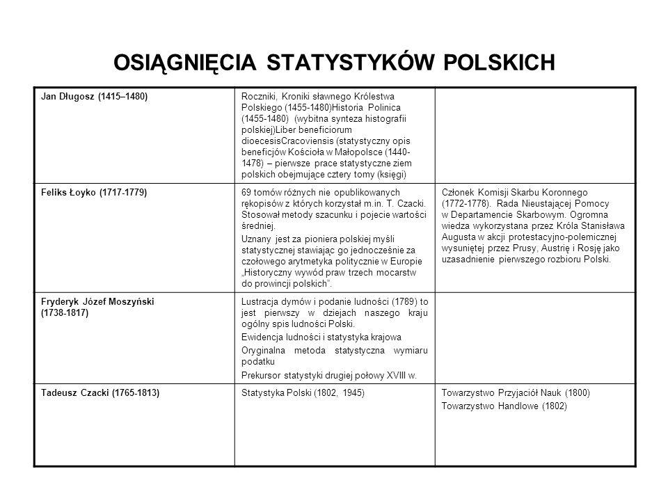 OSIĄGNIĘCIA STATYSTYKÓW POLSKICH