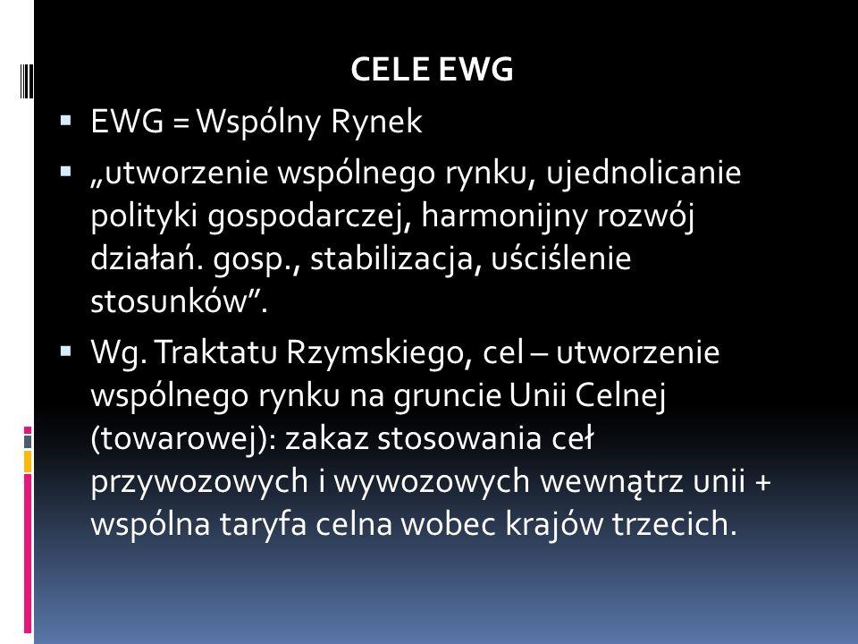 CELE EWGEWG = Wspólny Rynek.