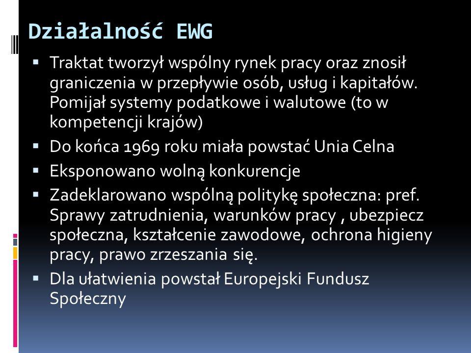Działalność EWG