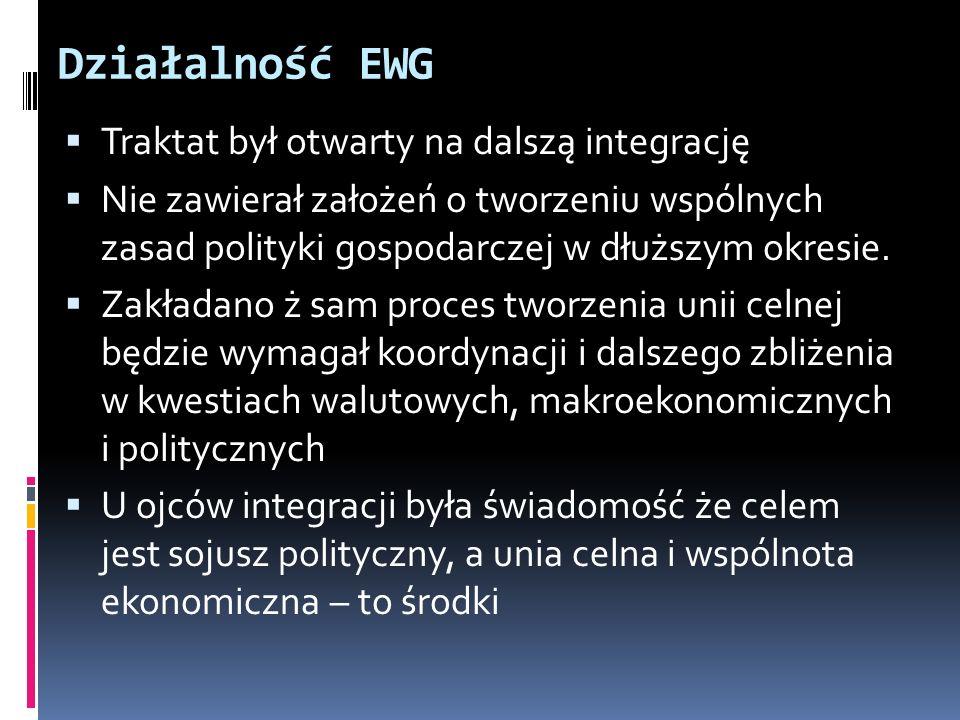 Działalność EWG Traktat był otwarty na dalszą integrację