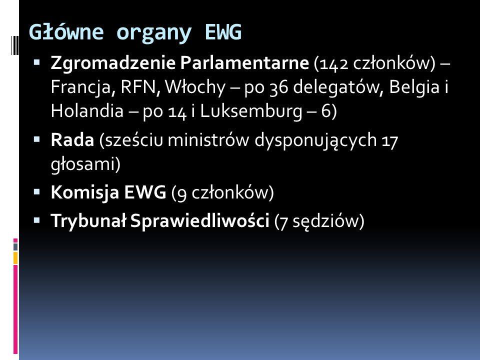 Główne organy EWG Zgromadzenie Parlamentarne (142 członków) – Francja, RFN, Włochy – po 36 delegatów, Belgia i Holandia – po 14 i Luksemburg – 6)