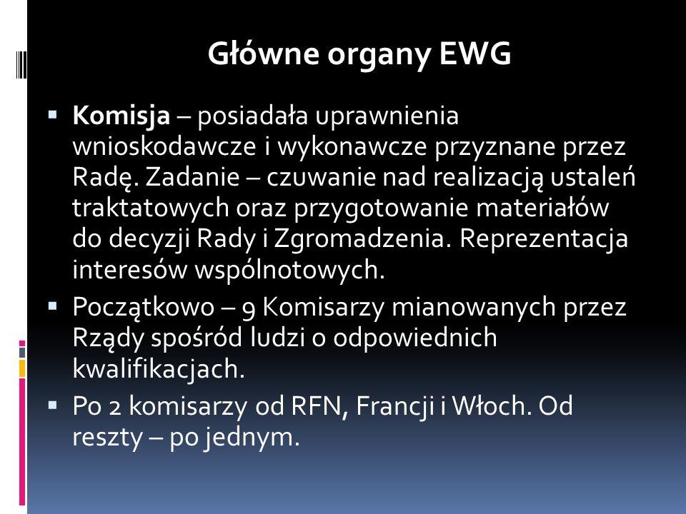 Główne organy EWG