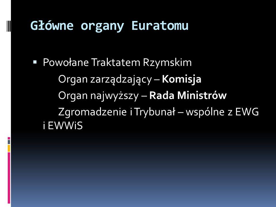 Główne organy Euratomu