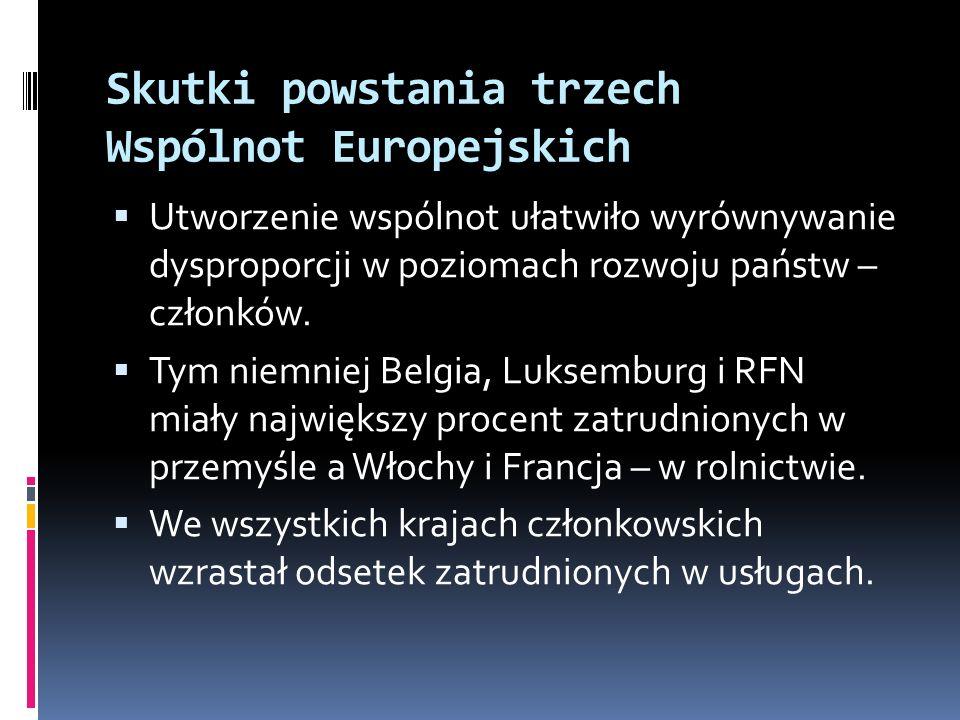 Skutki powstania trzech Wspólnot Europejskich