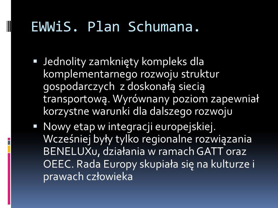 EWWiS. Plan Schumana.