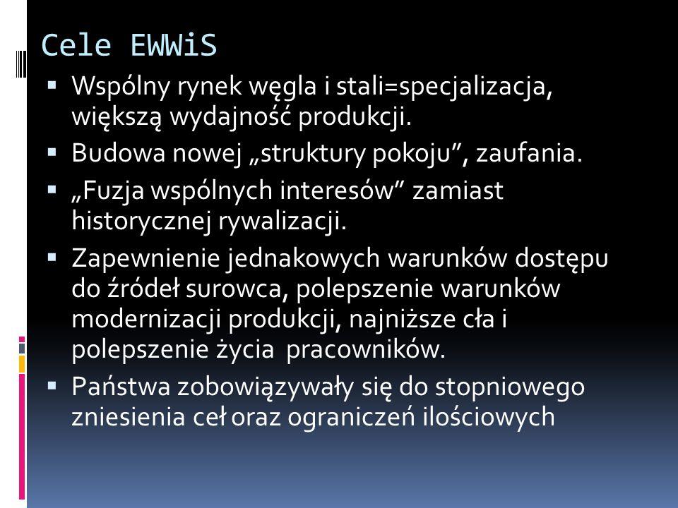 """Cele EWWiSWspólny rynek węgla i stali=specjalizacja, większą wydajność produkcji. Budowa nowej """"struktury pokoju , zaufania."""