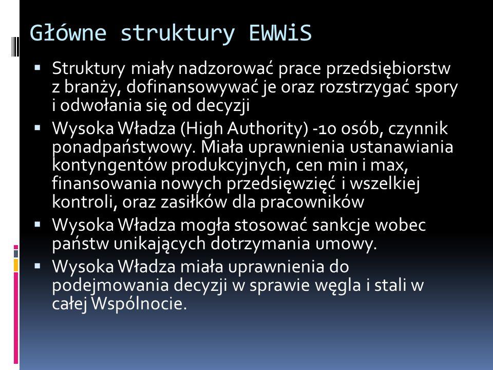 Główne struktury EWWiS