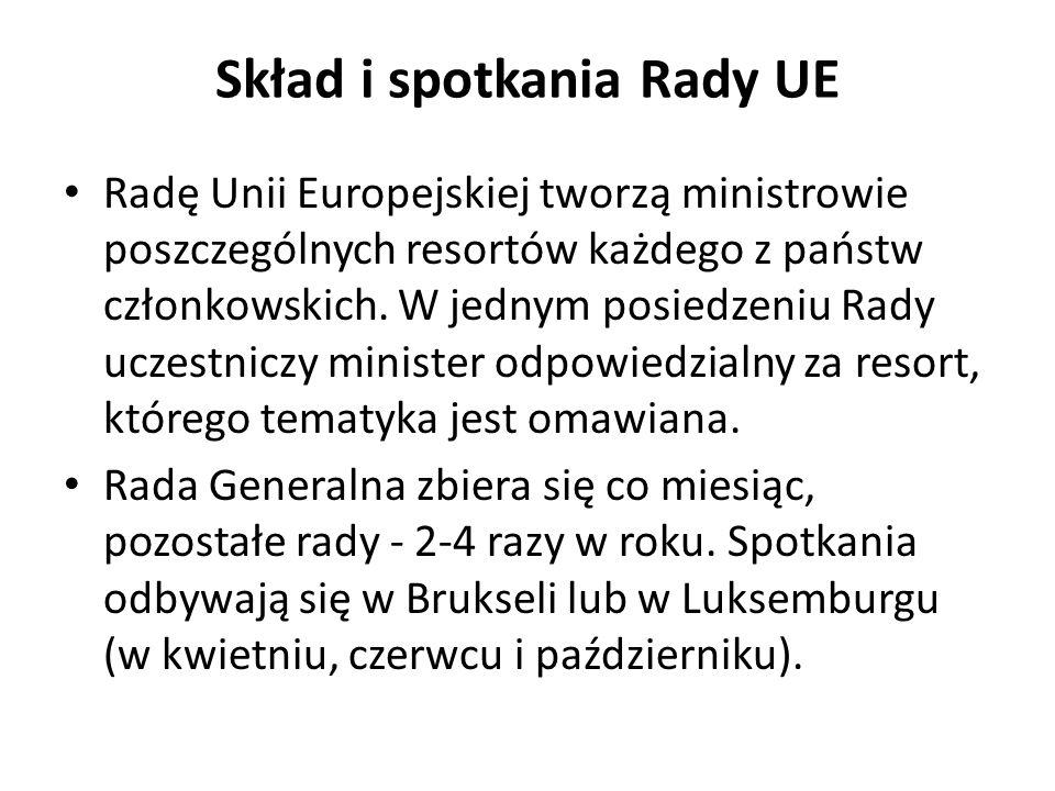 Skład i spotkania Rady UE