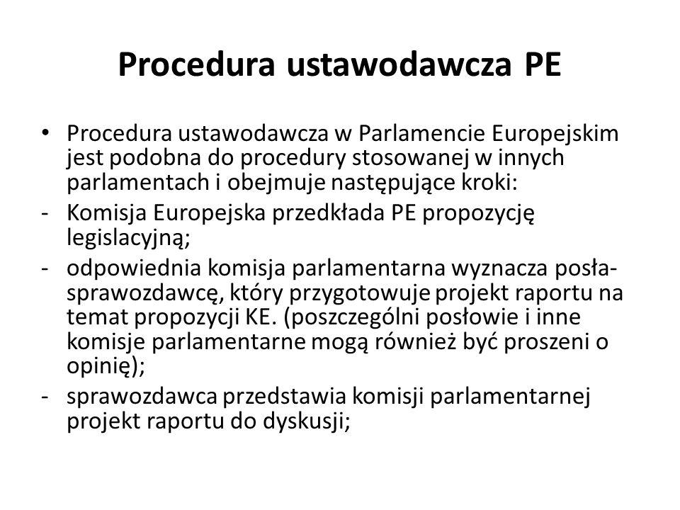 Procedura ustawodawcza PE