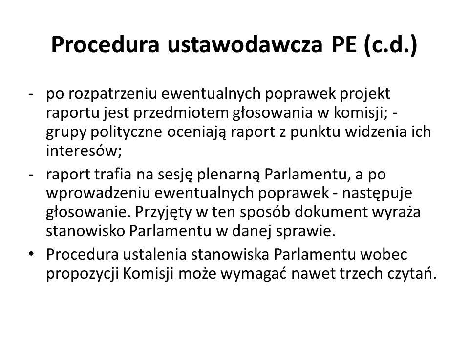 Procedura ustawodawcza PE (c.d.)