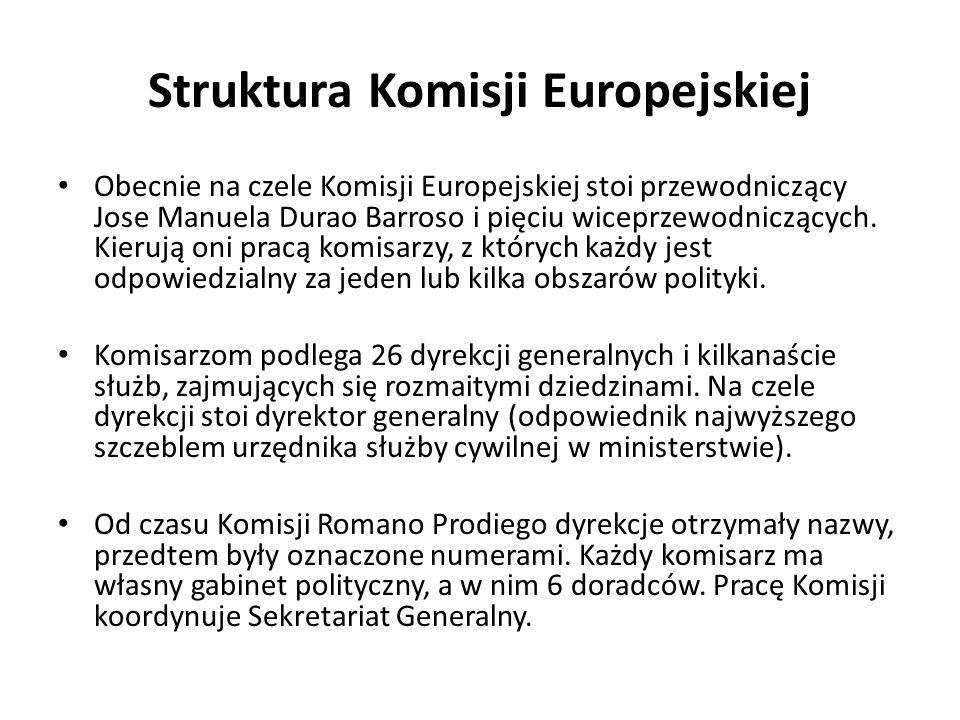 Struktura Komisji Europejskiej
