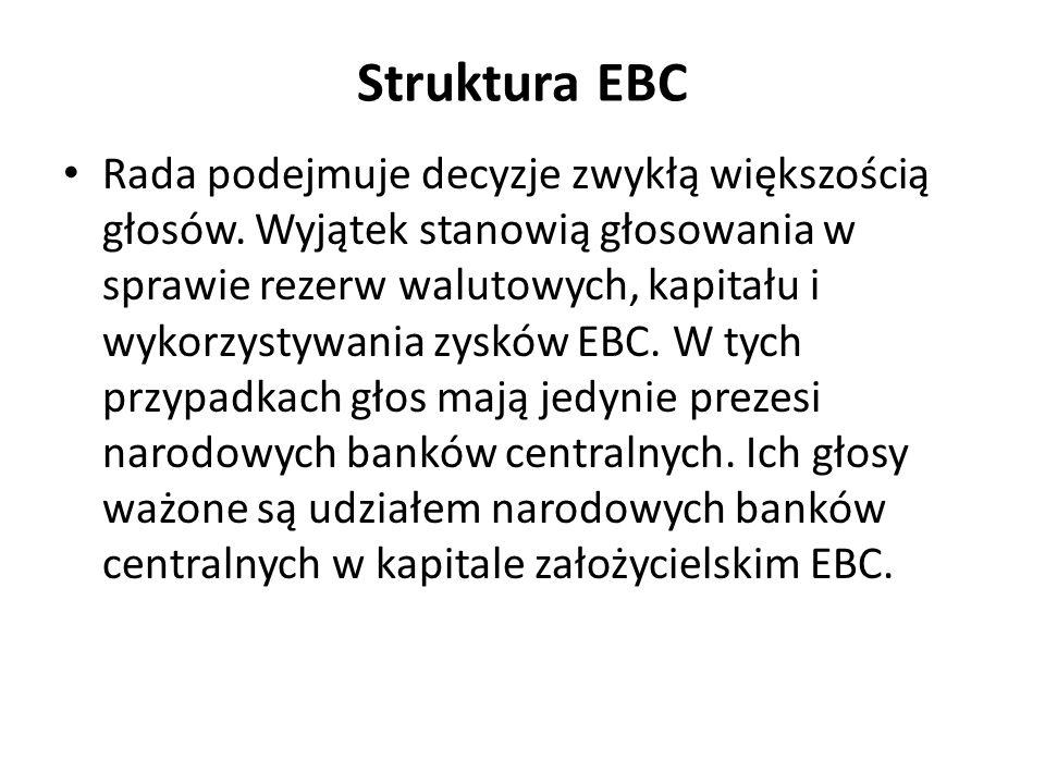 Struktura EBC