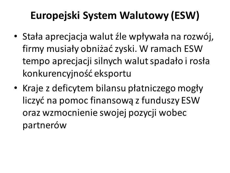 Europejski System Walutowy (ESW)