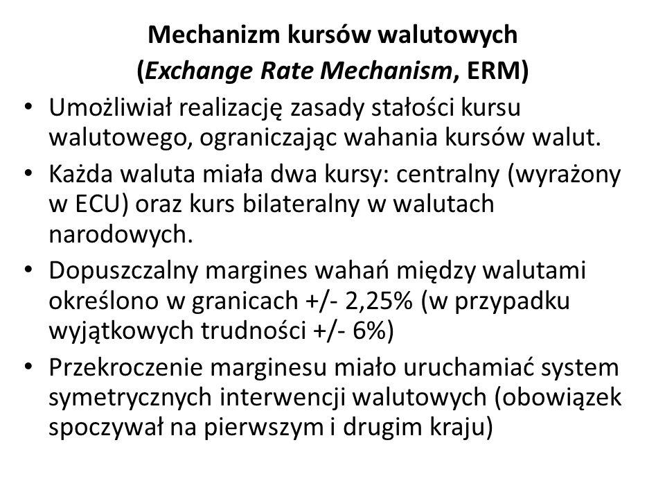 Mechanizm kursów walutowych (Exchange Rate Mechanism, ERM)