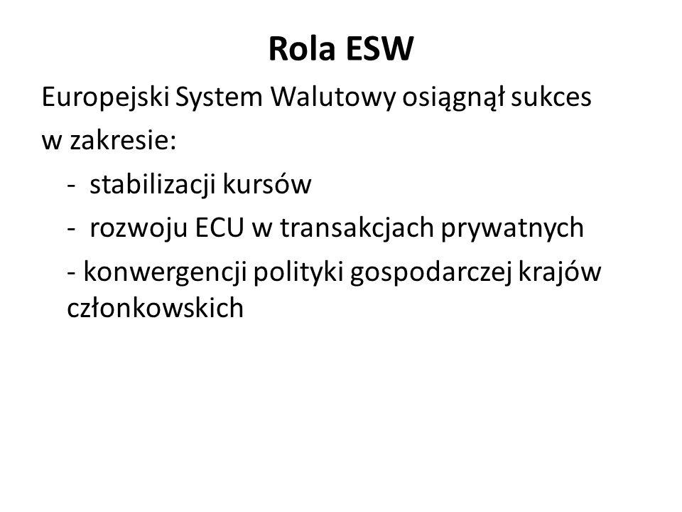 Rola ESW