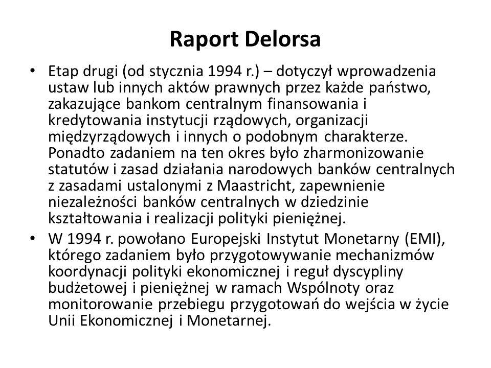 Raport Delorsa