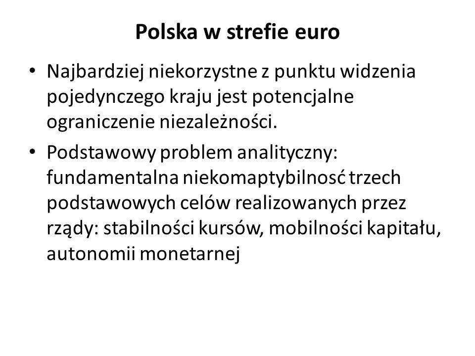 Polska w strefie euro Najbardziej niekorzystne z punktu widzenia pojedynczego kraju jest potencjalne ograniczenie niezależności.