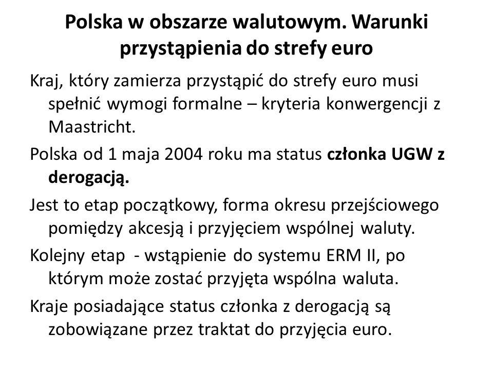 Polska w obszarze walutowym. Warunki przystąpienia do strefy euro