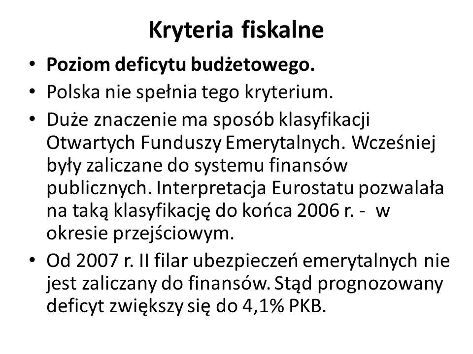Kryteria fiskalne Poziom deficytu budżetowego.