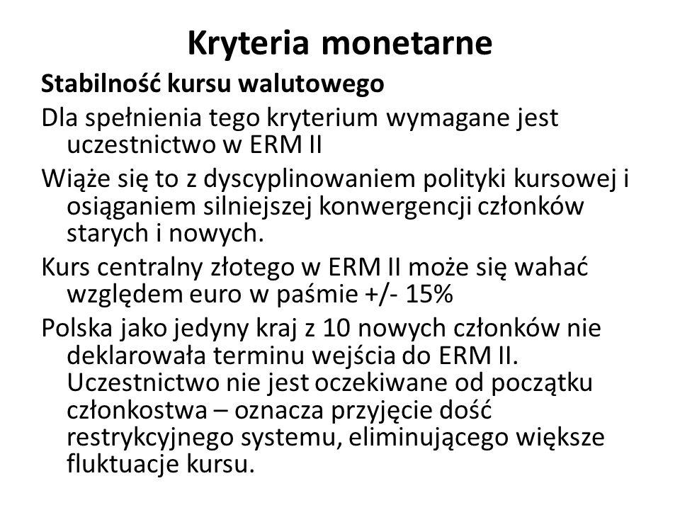 Kryteria monetarne