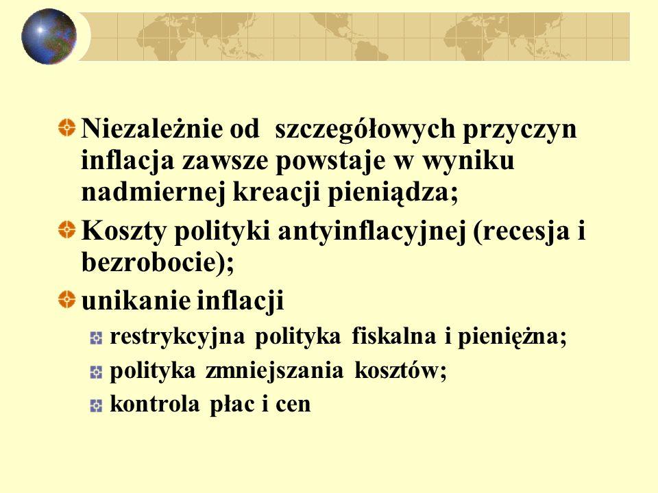 Koszty polityki antyinflacyjnej (recesja i bezrobocie);