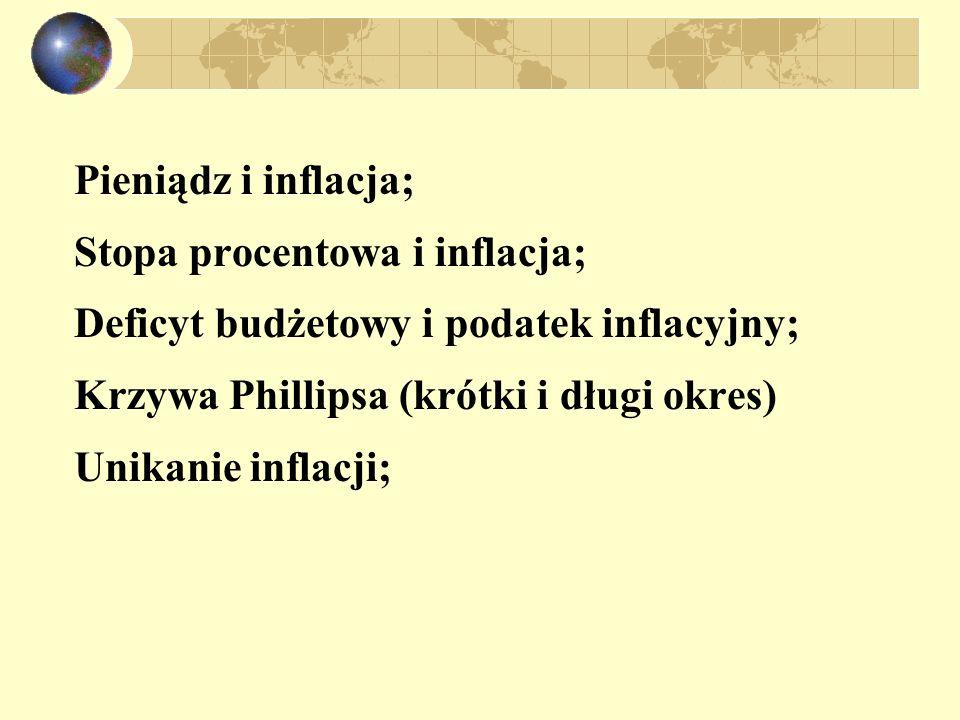 Pieniądz i inflacja; Stopa procentowa i inflacja; Deficyt budżetowy i podatek inflacyjny; Krzywa Phillipsa (krótki i długi okres)