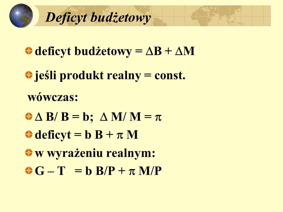 Deficyt budżetowy deficyt budżetowy = B + M