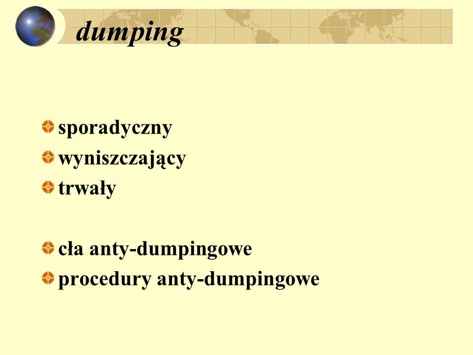 dumping sporadyczny wyniszczający trwały cła anty-dumpingowe